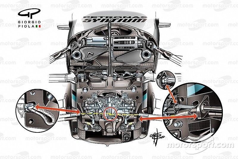 F1: Qual é o segredo por trás do sistema de direção da Mercedes?