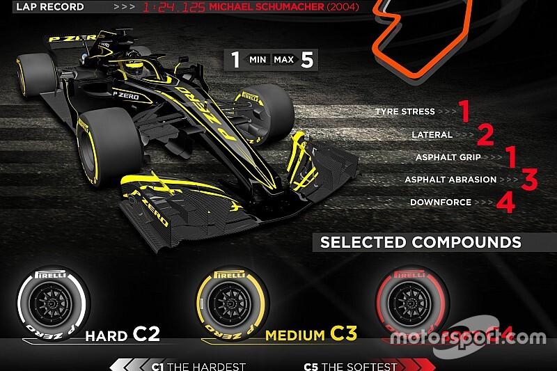 Анонс Гран При Австралии: выбор шин и штрафные баллы