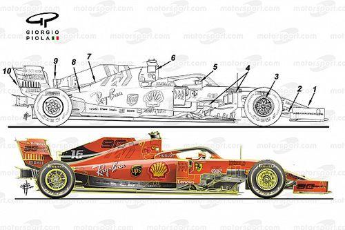 10 points clés à comprendre sur la Ferrari SF1000