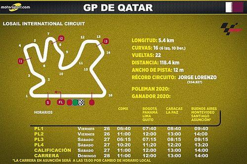 Horarios en Latinoamérica para el GP de Qatar MotoGP