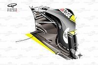 Análise técnica: as peças de 2021 que as equipes já estão testando na F1