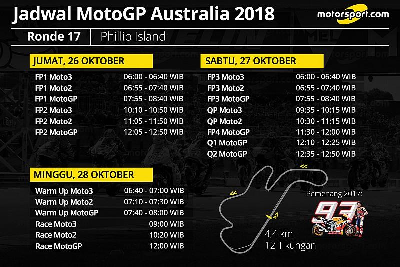 Jadwal lengkap MotoGP Australia 2018