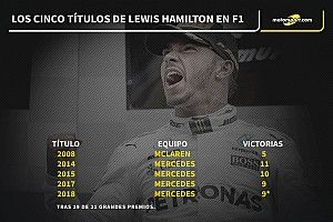 GALERÍA: dónde y cuándo Hamilton obtuvo sus 5 títulos de F1