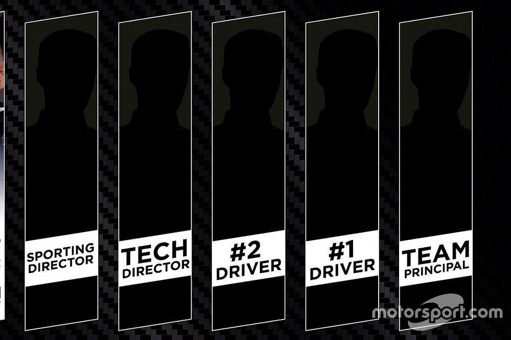 Идеальная команда Ф1 – выбираем главного конструктора