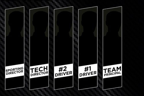 Formula 1'in en iyi takımını kursanız, kimleri seçerdiniz?