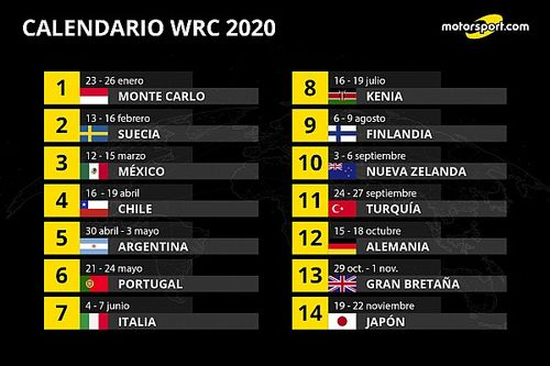 Calendario WRC 2020 con México, Chile y Argentina