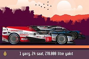 Le Mans 24 saat'te kullanılan 270 bin litrelik yakıtın fantastik hikayesi