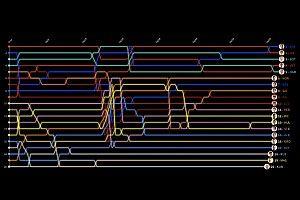Гран При Австрии за 30 секунд: анимированные лэпчарты