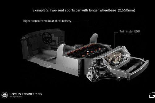 A Lotus bemutatta jövőbeni elektromos sportkocsijai alapjait