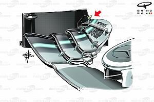 Formula 1'i tanıyalım: Aerodinami