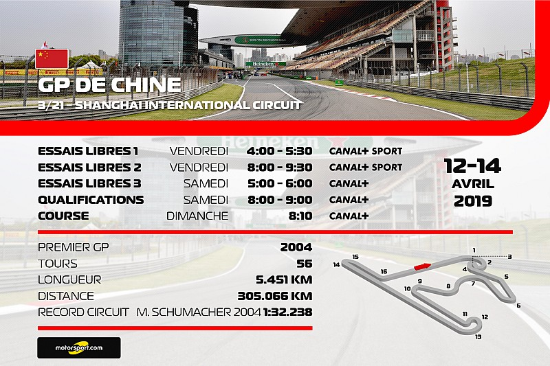 Le programme TV du GP de Chine 2019