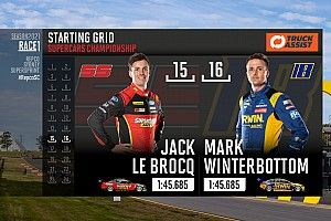 Supercars unveils new TV graphics
