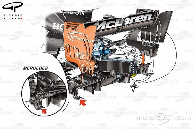 Bilan technique - Les évolutions de la McLaren MCL32