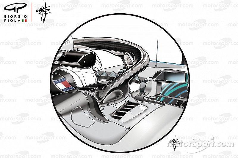 Análisis técnico: cómo afronta Mercedes sus problemas de refrigeración