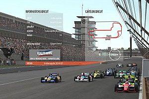 LIVE Vidéo - La deuxième course de la saison 2016 d'IndyCar de la FFSCA en direct!