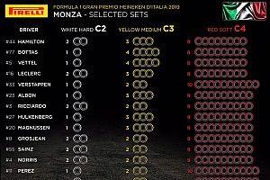 Анонс Гран При Италии: выбор шин, элементы силовых установок, штрафные баллы