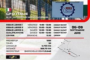 Le programme TV du Grand Prix d'Italie