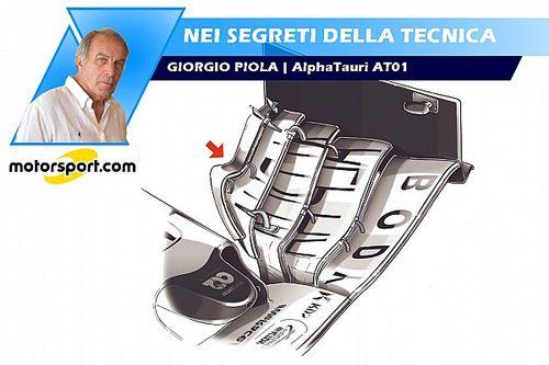 Nei segreti della Tecnica: AlphaTauri AT01