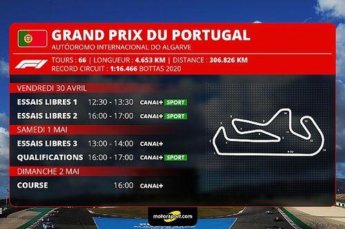 GP du Portugal F1 - Programme TV et guide d'avant-course