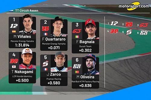 MotoGP: che pole di Vinales! Quartararo e Bagnaia in prima fila