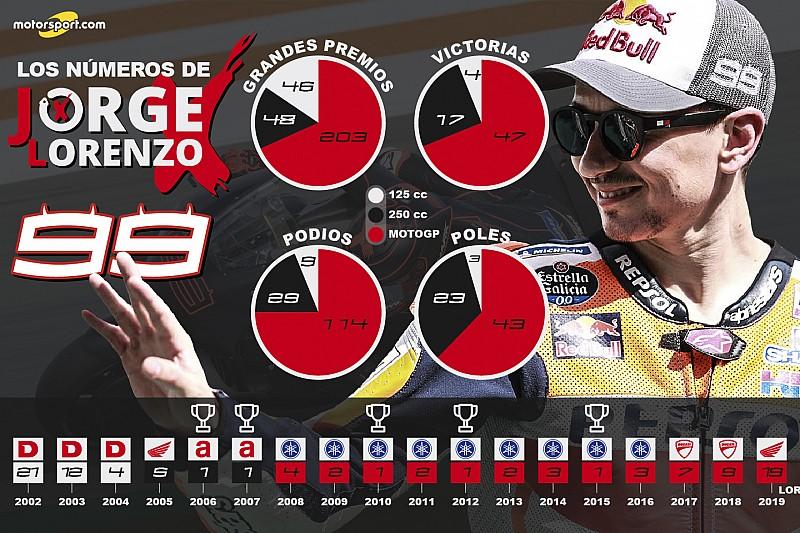 GALERÍA: todas las victorias de Jorge Lorenzo en MotoGP