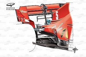 Eski bir fikir, Ferrari'nin gelişimine nasıl yardımcı oldu?