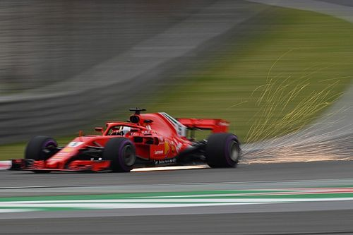 Longrun-Analyse China: Ferrari-Schwäche auf Ultrasoft?