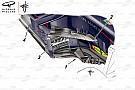 Formula 1 Analisis teknis: Red Bull akan jadi ancaman nyata di Monako?