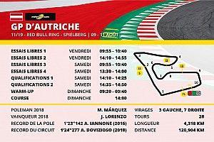 Le programme du Grand Prix d'Autriche