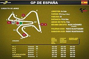 Horarios en Latinoamérica para el GP de España MotoGP