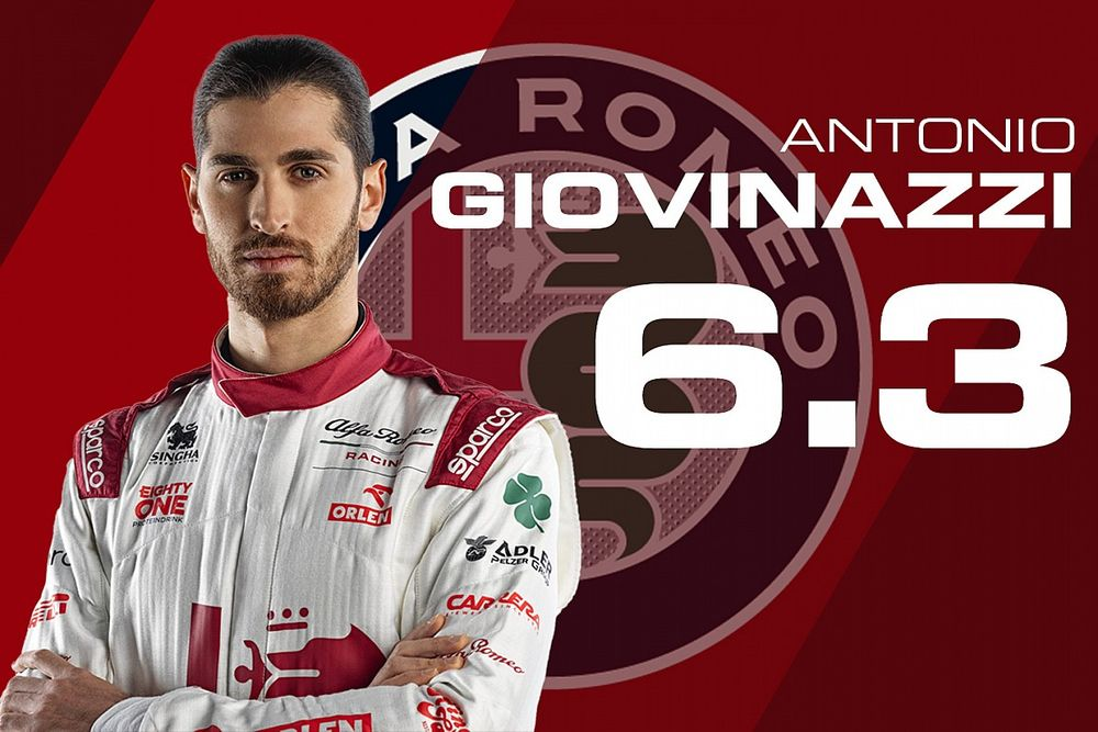 Tussenrapport Antonio Giovinazzi: Weer een jaar in de anonimiteit