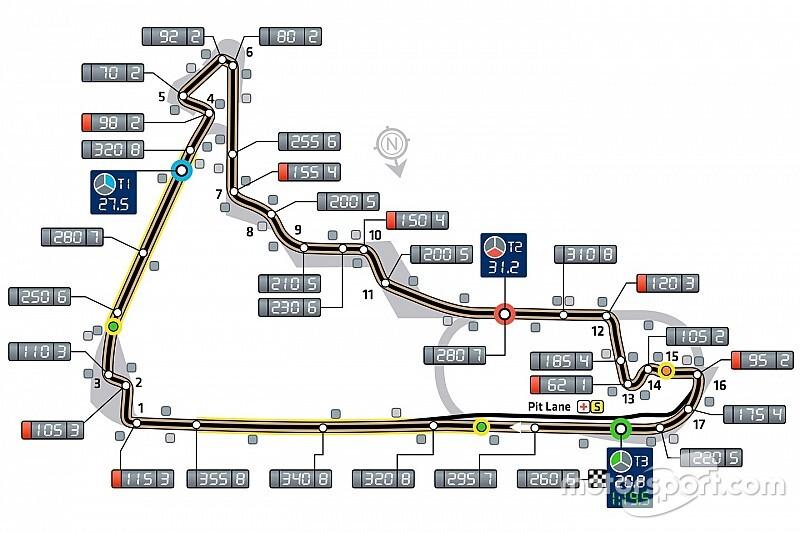Анонс Гран При Мексики: все об автодроме братьев Родригес