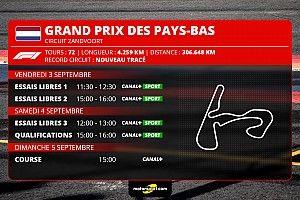 GP des Pays-Bas F1 - Programme TV et guide d'avant-course