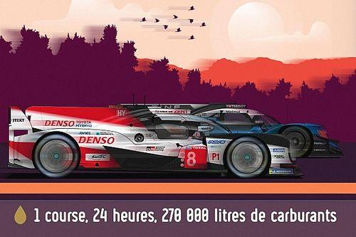 La fascinante logistique des 270'000 l de carburant des 24H du Mans