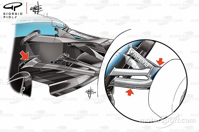 2019 tech verdict: How Williams struggled from the start