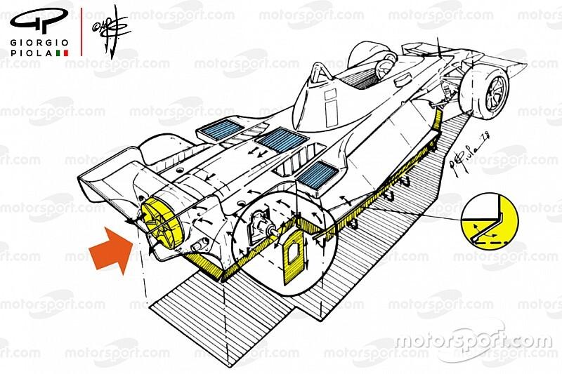 Soluzioni vietate come il DAS: la Brabham col ventilatore
