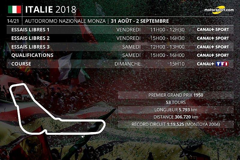 Le programme TV du GP d'Italie, en clair sur TF1