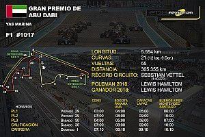 Horarios y datos del GP de Abu Dhabi