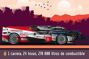 La fascinante logística de los 270,000 litros de combustible en Le Mans
