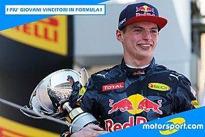 I più giovani vincitori di un GP di Formula 1