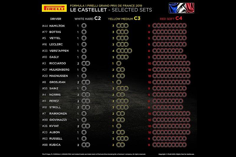Ferrari та Mercedes зробили однаковий вибір шин на Гран Прі Франції
