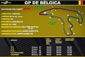 Horarios para Latinoamérica del GP de Bélgica F1