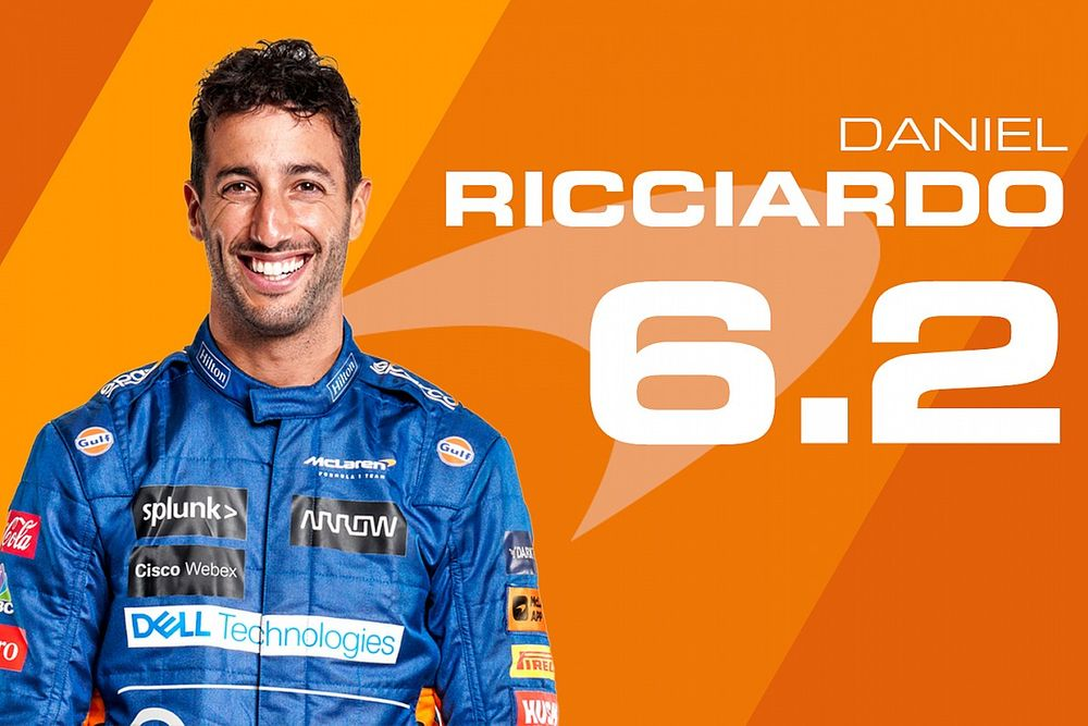 Tussenrapport Daniel Ricciardo: De zwakste schakel bij McLaren