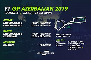 Jadwal lengkap F1 GP Azerbaijan 2019