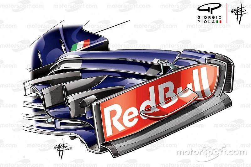 Insight: Toro Rosso's latest tech experiments