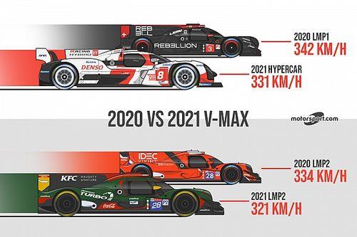 V-max et trafic au Mans : ce qui a changé en 2021