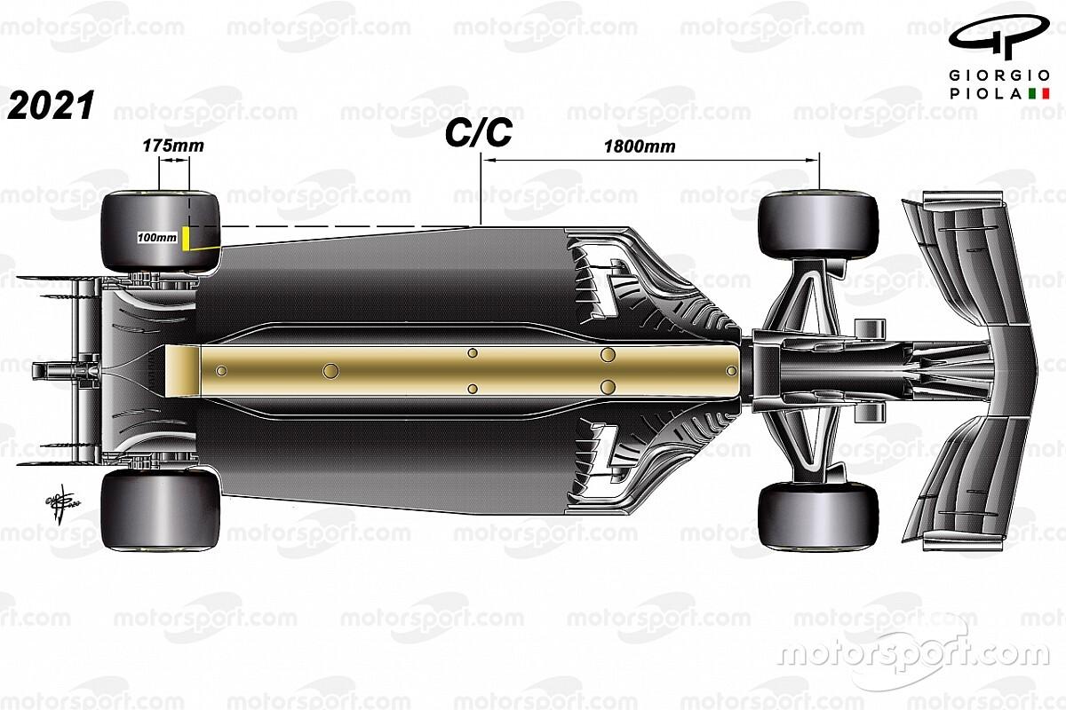 Formula 1 2021: è tutta una questione di... fondo