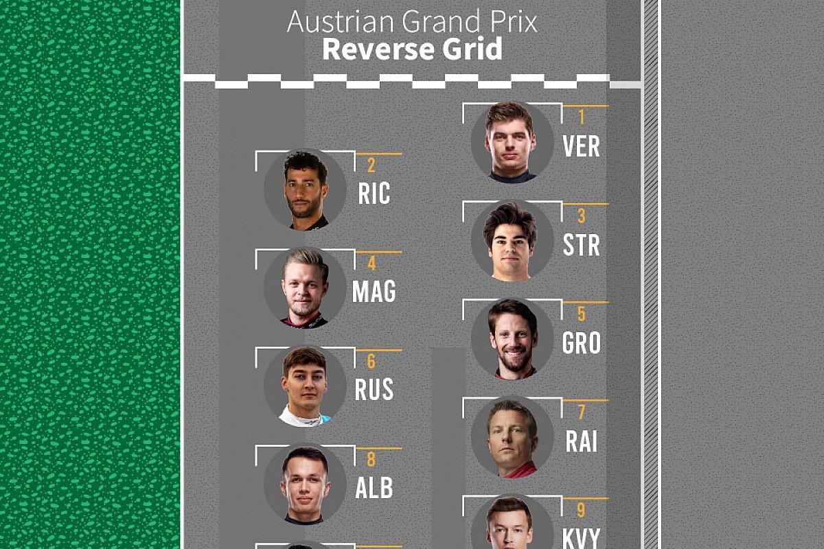 Ters grid olsaydı Steiermark GP'de nasıl görünürdü?