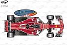 Технический анализ: новая философия Ferrari