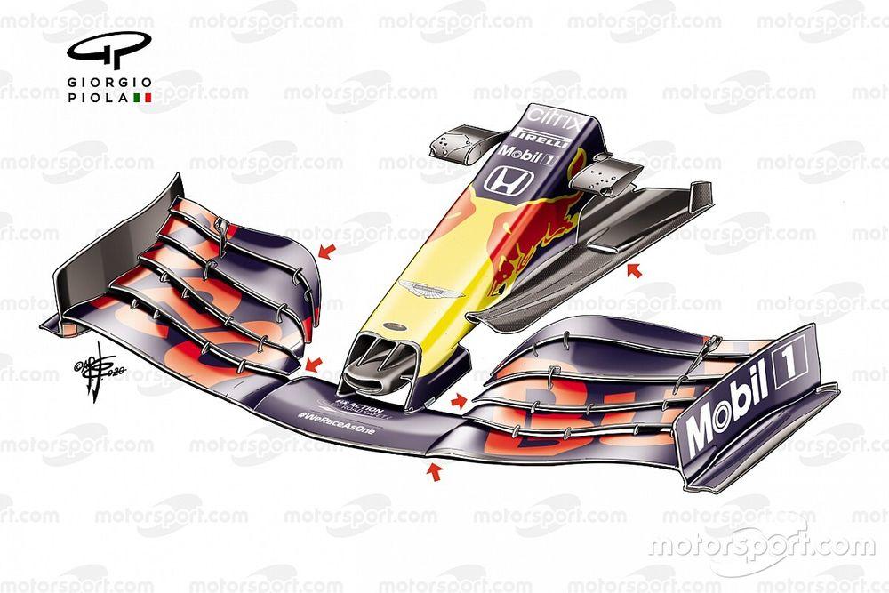 Технический анализ: поможет ли Red Bull новое переднее крыло?